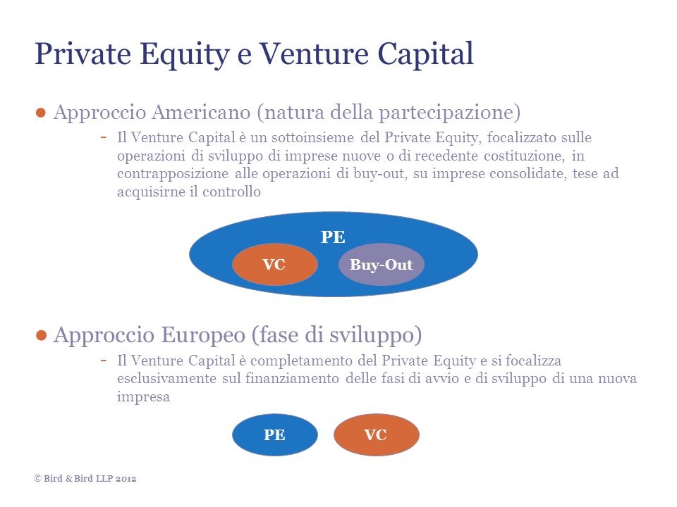Private Equity e Venture Capital