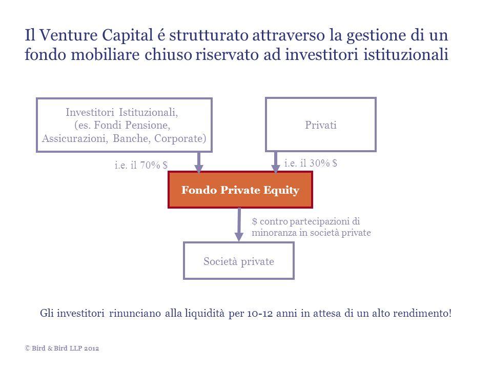Il Venture Capital é strutturato attraverso la gestione di un fondo mobiliare chiuso riservato ad investitori istituzionali