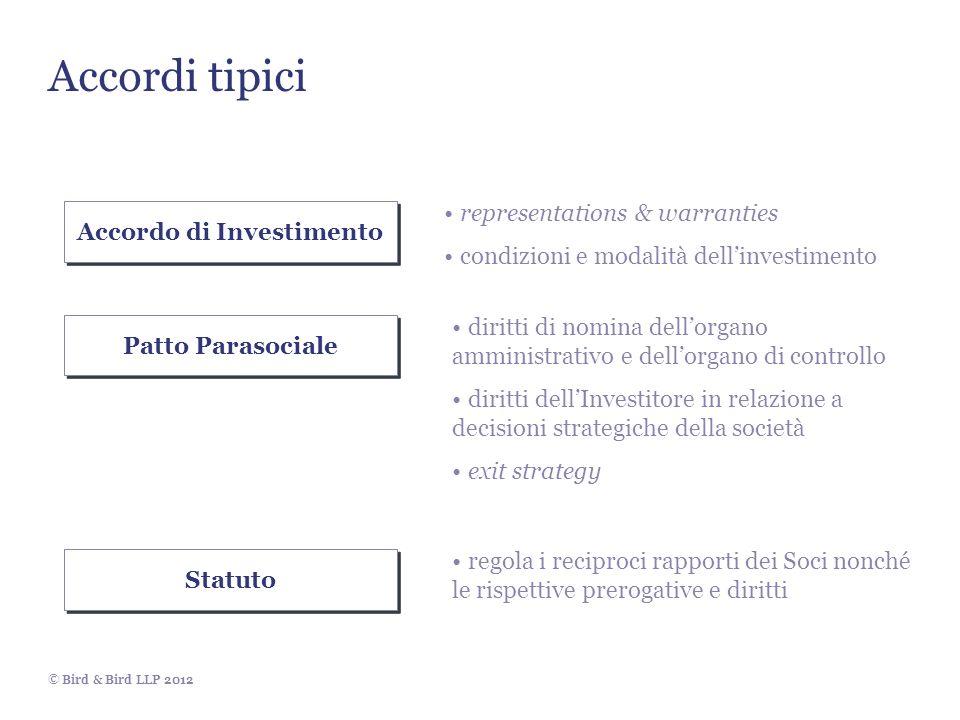 Accordo di Investimento