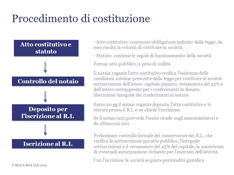 Procedimento di costituzione