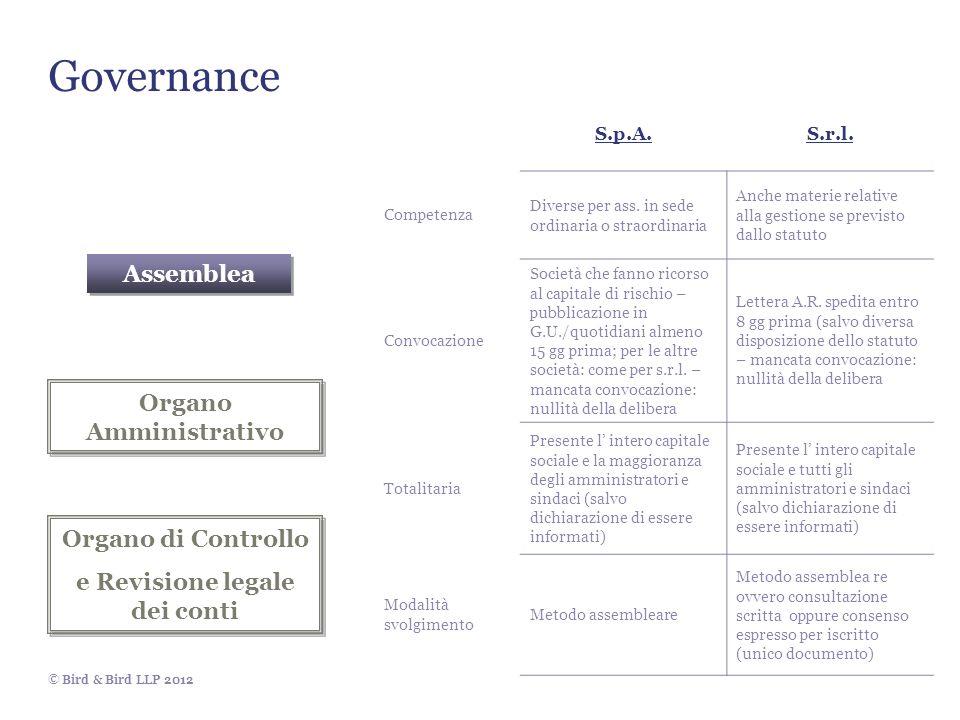 Organo Amministrativo e Revisione legale dei conti