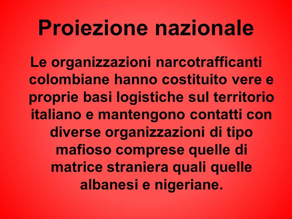 Proiezione nazionale