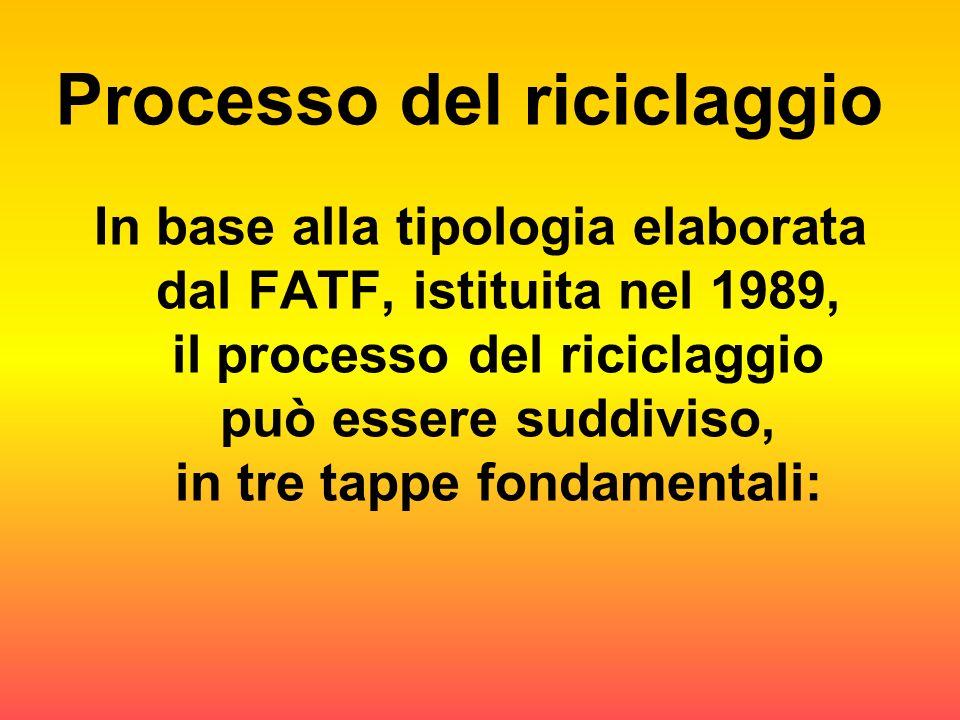 Processo del riciclaggio