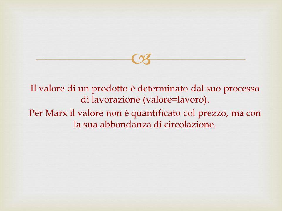 Il valore di un prodotto è determinato dal suo processo di lavorazione (valore=lavoro).
