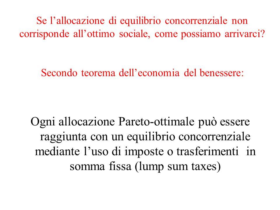 Se l'allocazione di equilibrio concorrenziale non corrisponde all'ottimo sociale, come possiamo arrivarci Secondo teorema dell'economia del benessere: