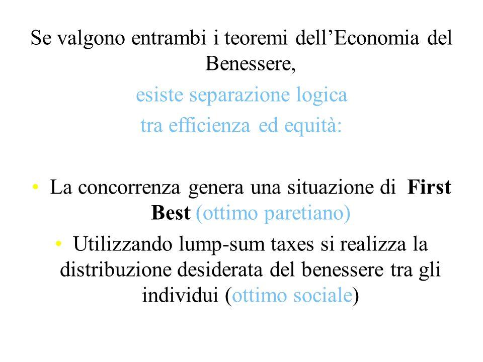 Se valgono entrambi i teoremi dell'Economia del Benessere,