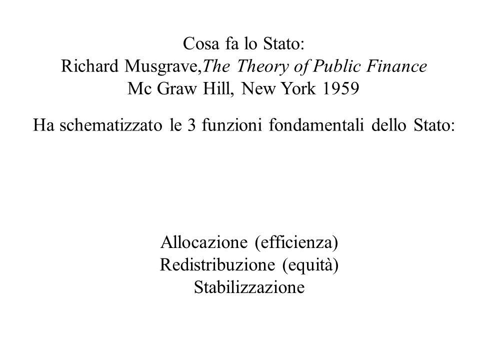 Allocazione (efficienza) Redistribuzione (equità) Stabilizzazione