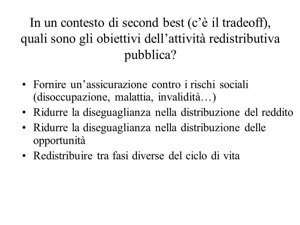 In un contesto di second best (c'è il tradeoff), quali sono gli obiettivi dell'attività redistributiva pubblica