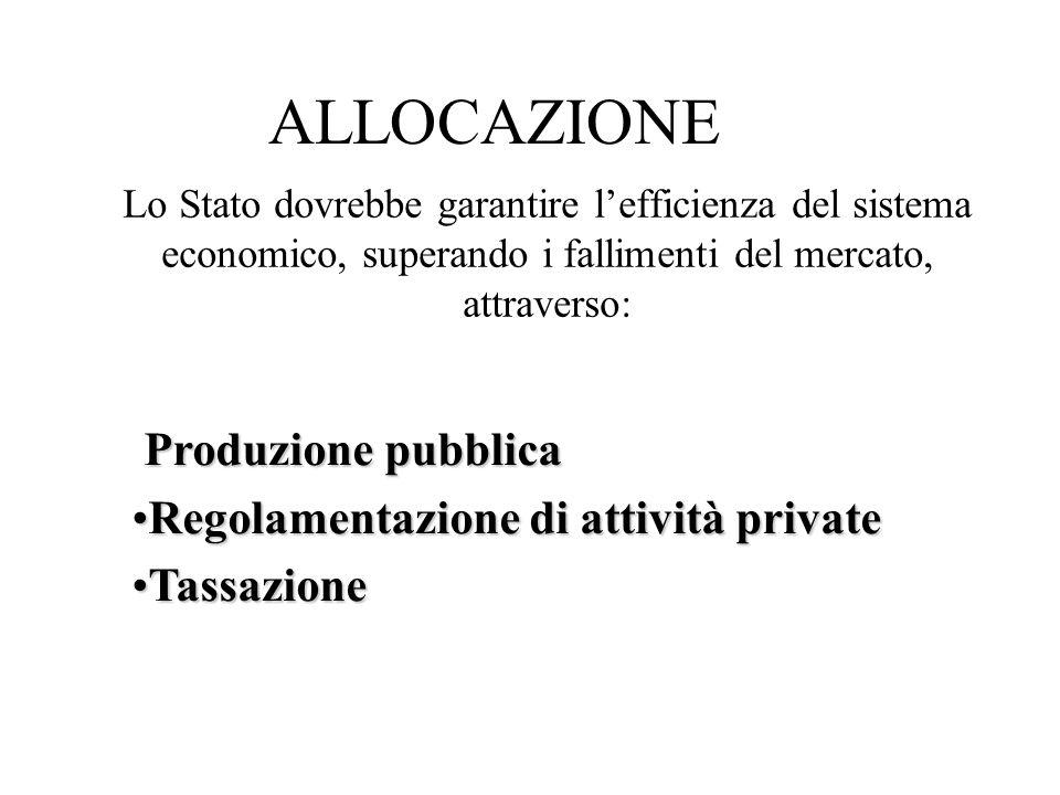 ALLOCAZIONE Produzione pubblica Regolamentazione di attività private