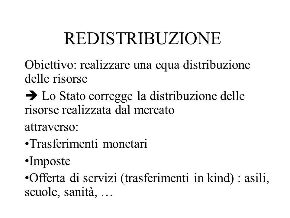 REDISTRIBUZIONE Obiettivo: realizzare una equa distribuzione delle risorse.