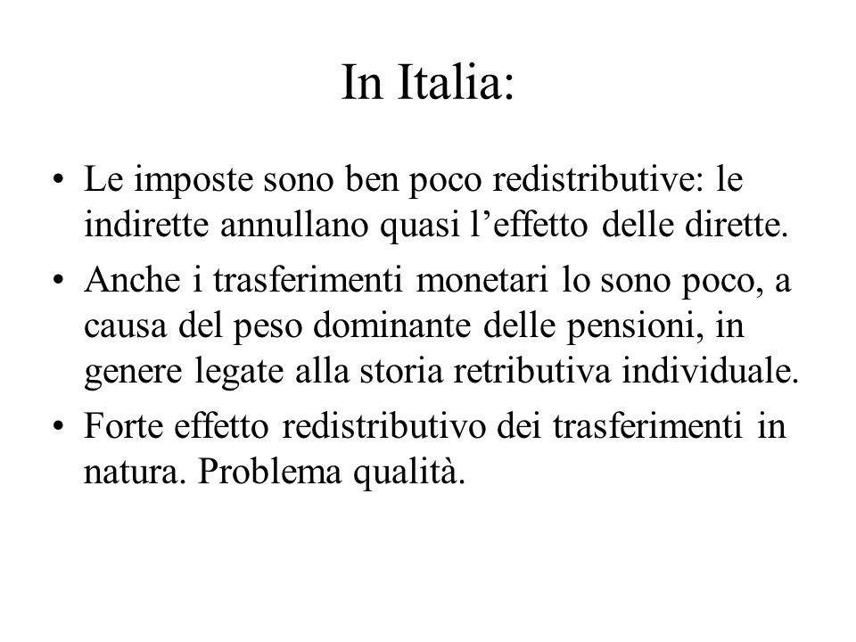 In Italia: Le imposte sono ben poco redistributive: le indirette annullano quasi l'effetto delle dirette.