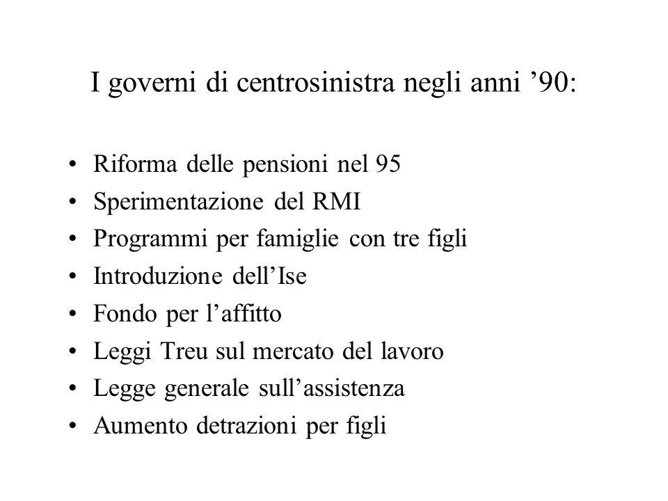 I governi di centrosinistra negli anni '90: