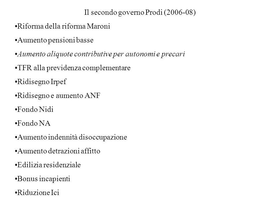 Il secondo governo Prodi (2006-08)