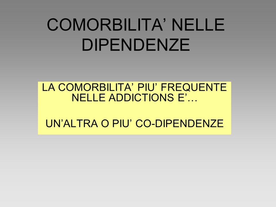 COMORBILITA' NELLE DIPENDENZE