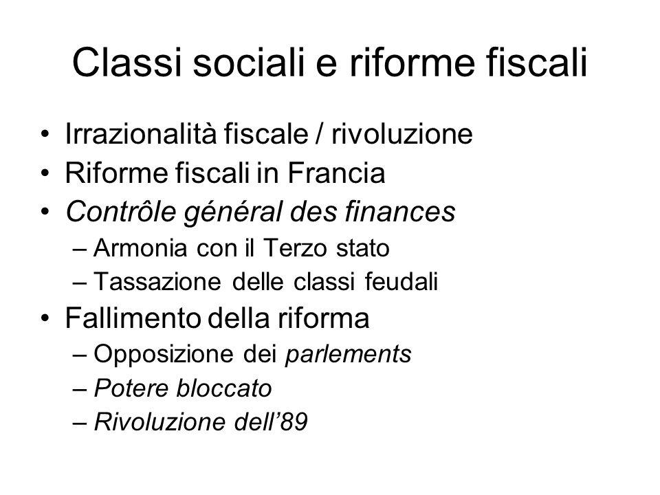 Classi sociali e riforme fiscali