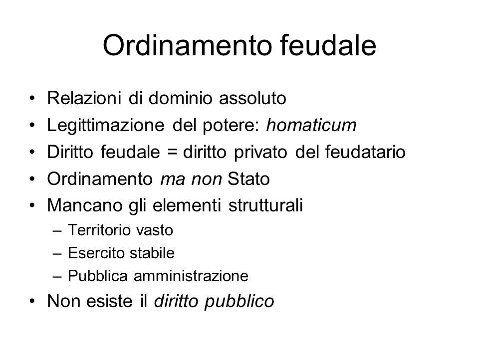 Ordinamento feudale Relazioni di dominio assoluto