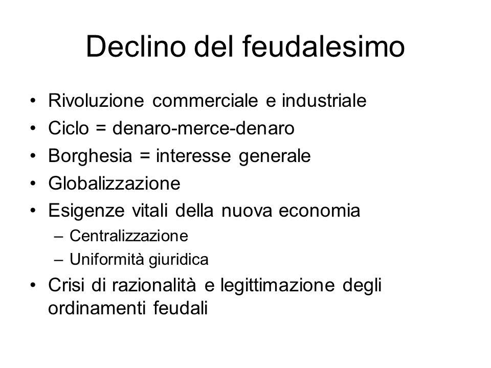 Declino del feudalesimo