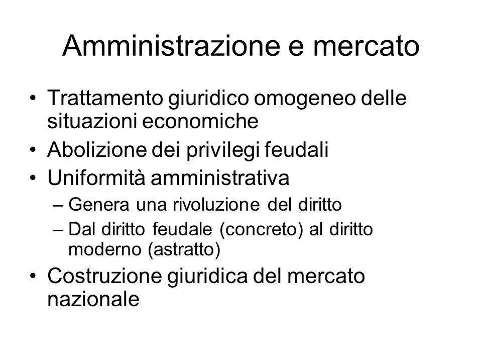 Amministrazione e mercato