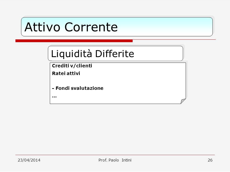Attivo Corrente Liquidità Differite Crediti v/clienti Ratei attivi