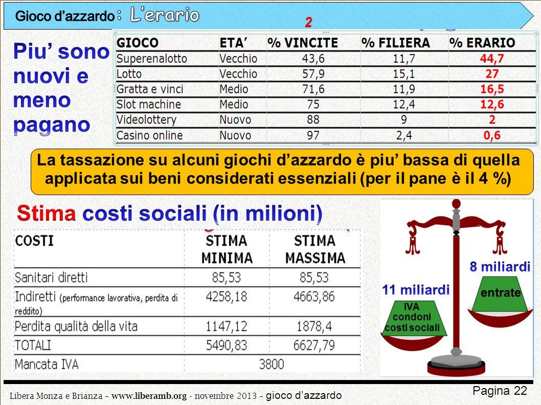 Stima costi sociali (in milioni)