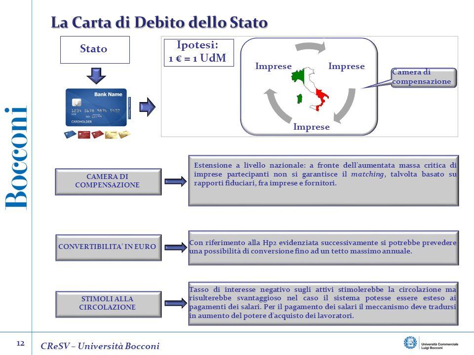 La Carta di Debito dello Stato