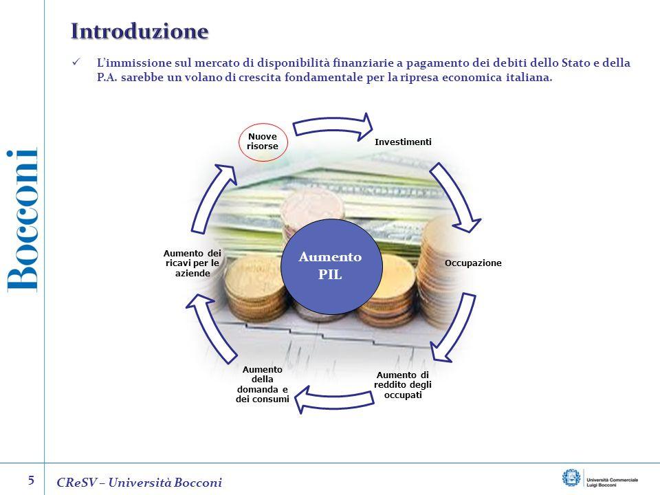 Introduzione Aumento PIL 5 CReSV – Università Bocconi