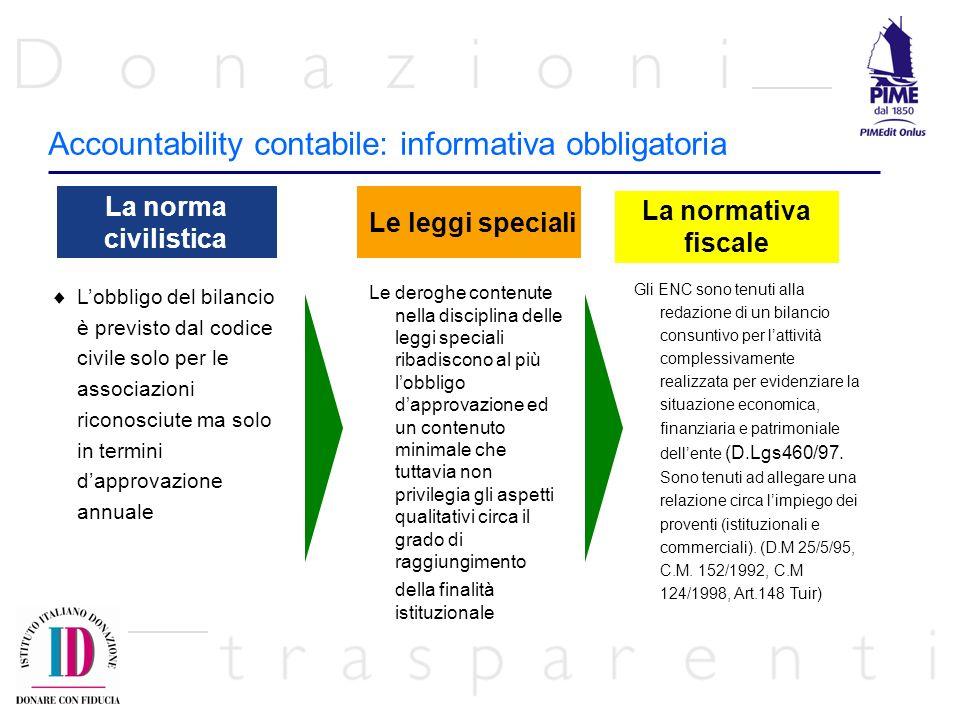 Accountability contabile: informativa obbligatoria