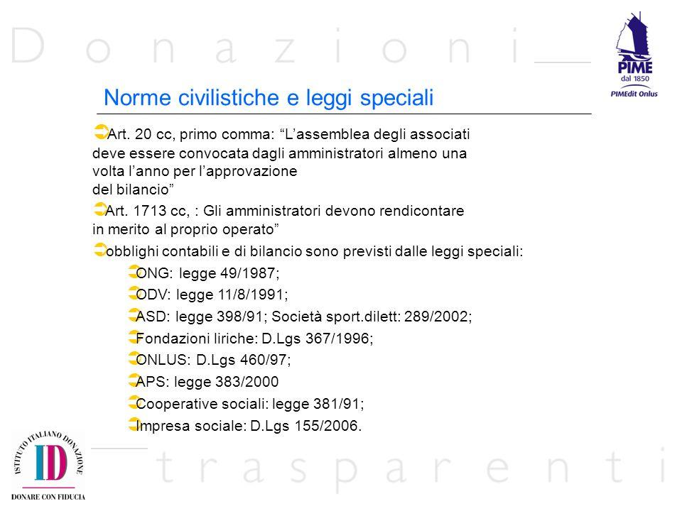 Norme civilistiche e leggi speciali