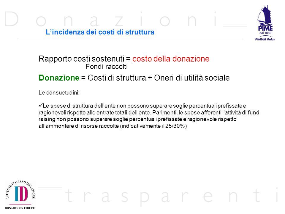 Rapporto costi sostenuti = costo della donazione