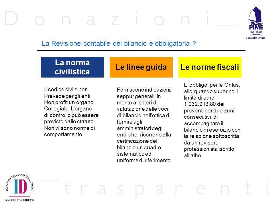 La norma civilistica Le linee guida Le norme fiscali