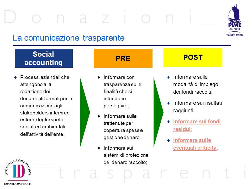 La comunicazione trasparente