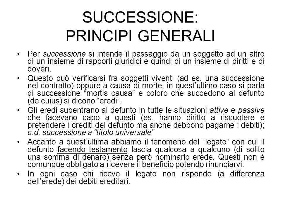 SUCCESSIONE: PRINCIPI GENERALI