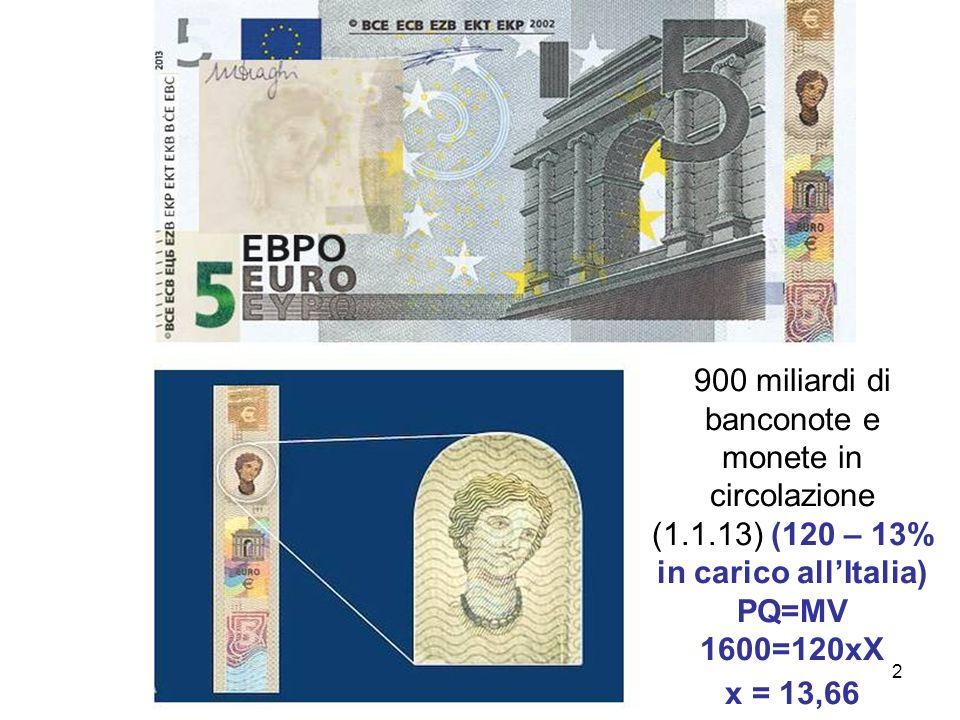 900 miliardi di banconote e monete in circolazione (1. 1