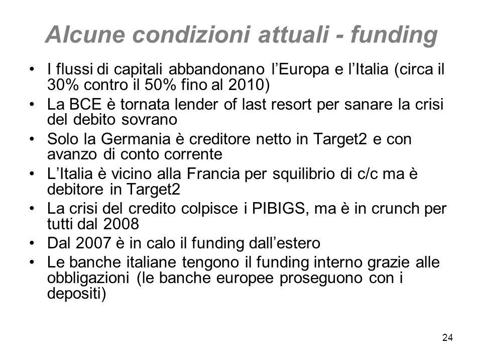 Alcune condizioni attuali - funding