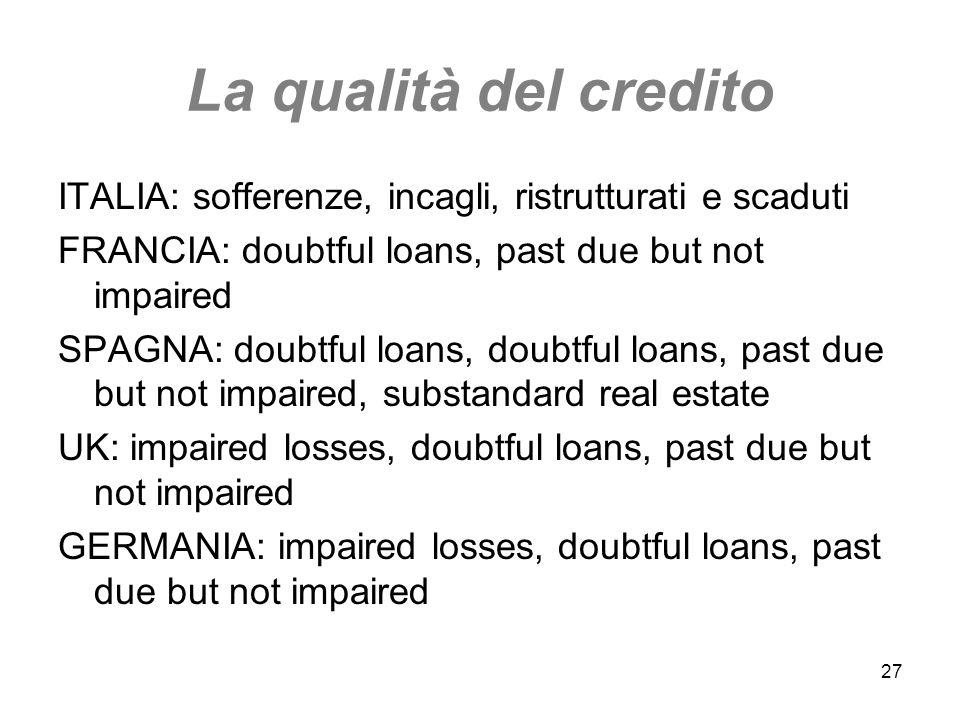 La qualità del credito ITALIA: sofferenze, incagli, ristrutturati e scaduti. FRANCIA: doubtful loans, past due but not impaired.