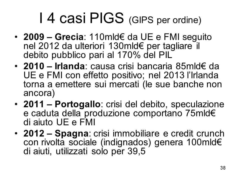 I 4 casi PIGS (GIPS per ordine)