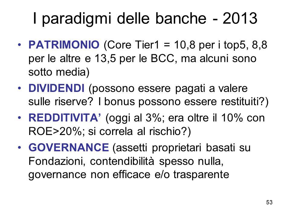 I paradigmi delle banche - 2013
