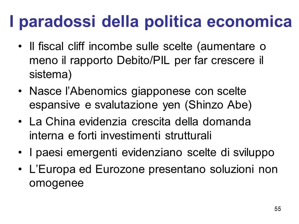 I paradossi della politica economica