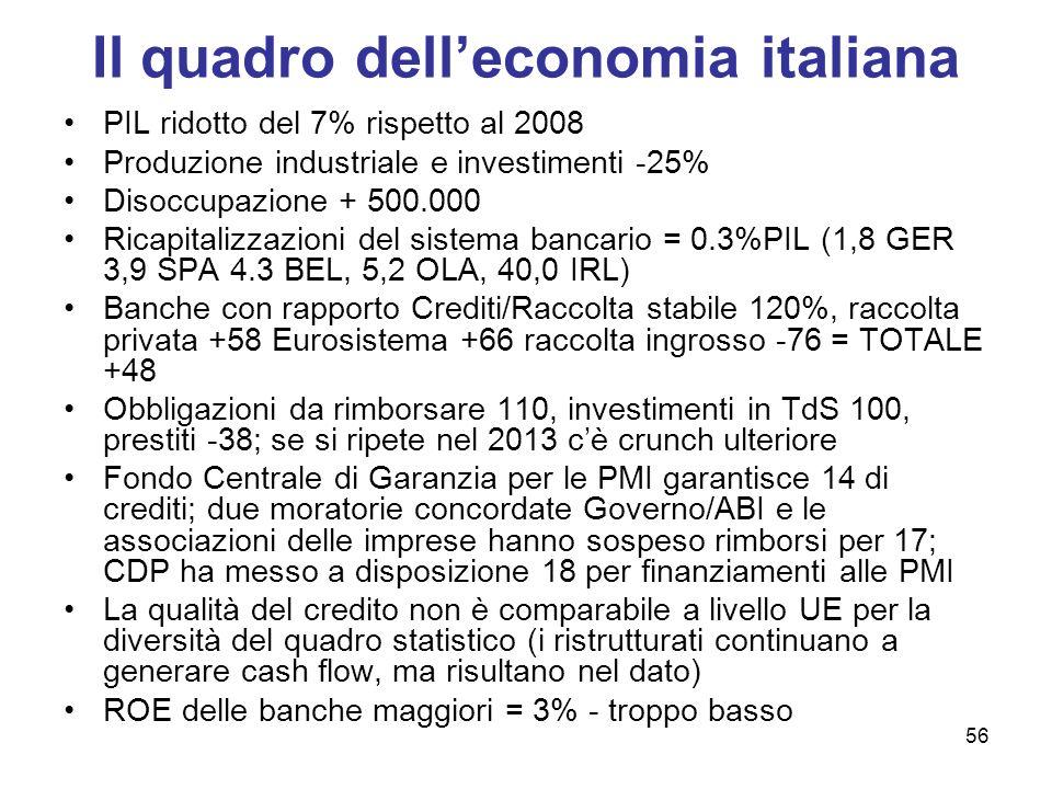 Il quadro dell'economia italiana