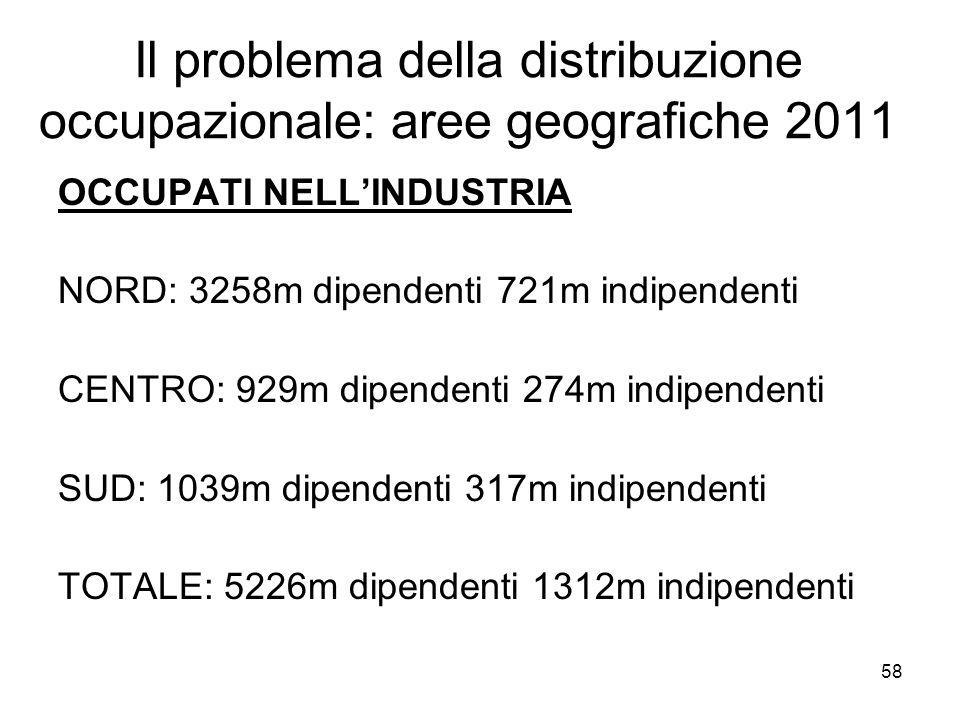 Il problema della distribuzione occupazionale: aree geografiche 2011