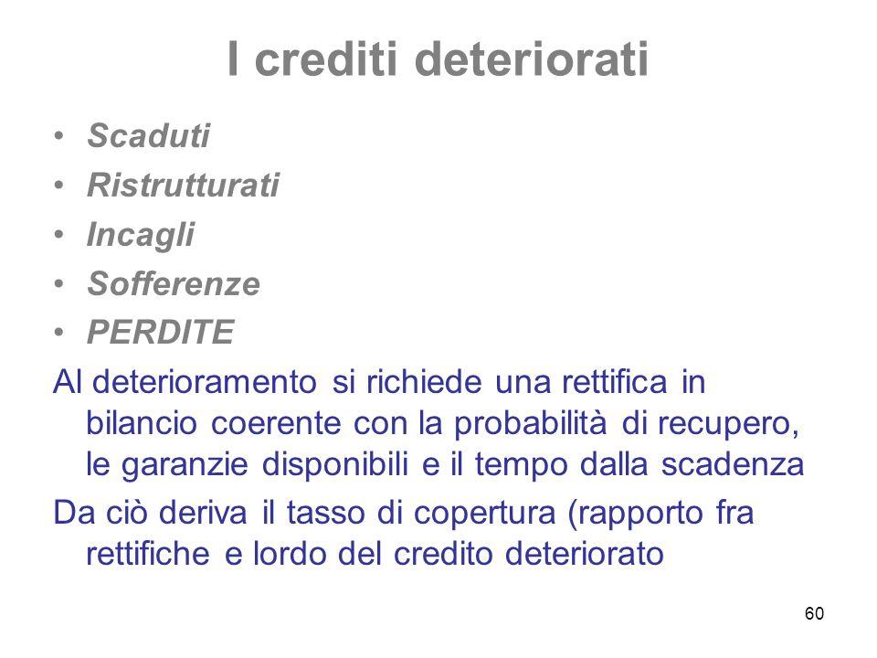 I crediti deteriorati Scaduti Ristrutturati Incagli Sofferenze PERDITE