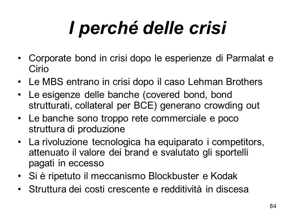 I perché delle crisi Corporate bond in crisi dopo le esperienze di Parmalat e Cirio. Le MBS entrano in crisi dopo il caso Lehman Brothers.