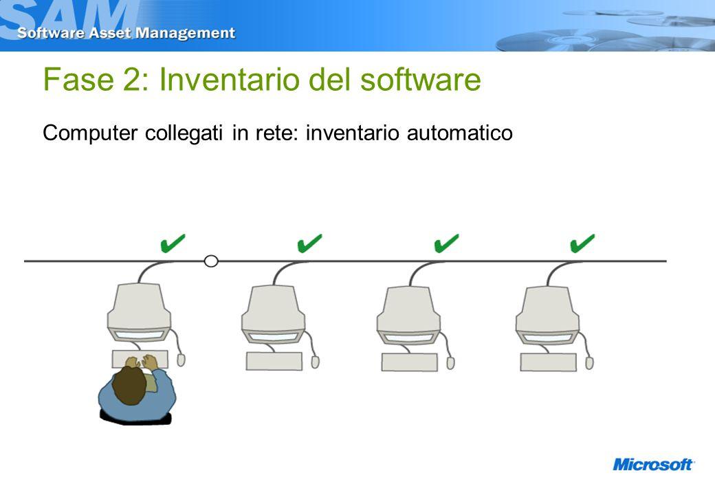 Fase 2: Inventario del software