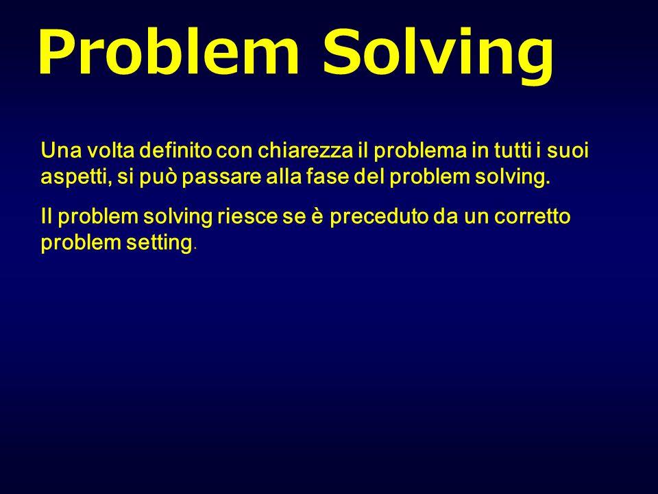 Problem Solving Una volta definito con chiarezza il problema in tutti i suoi aspetti, si può passare alla fase del problem solving.
