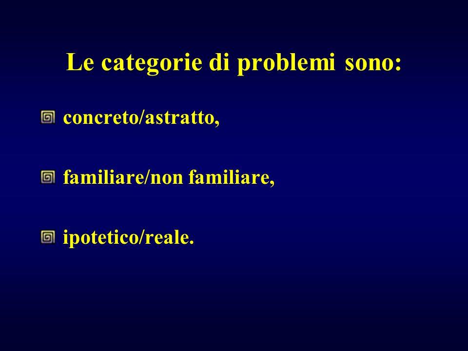 Le categorie di problemi sono: