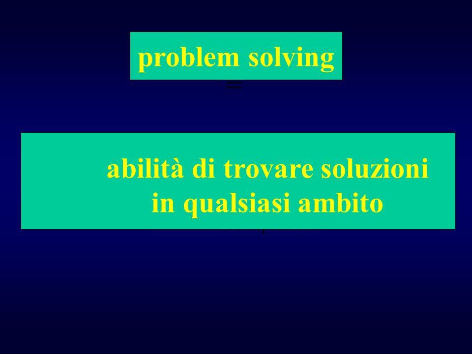 abilità di trovare soluzioni in qualsiasi ambito