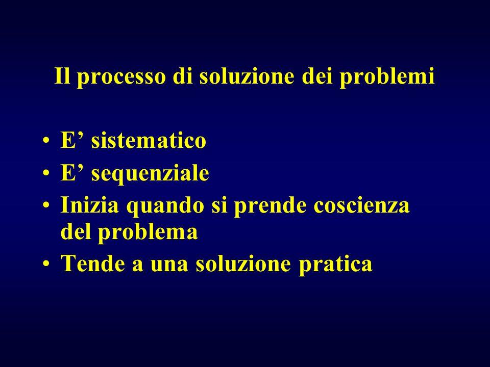 Il processo di soluzione dei problemi