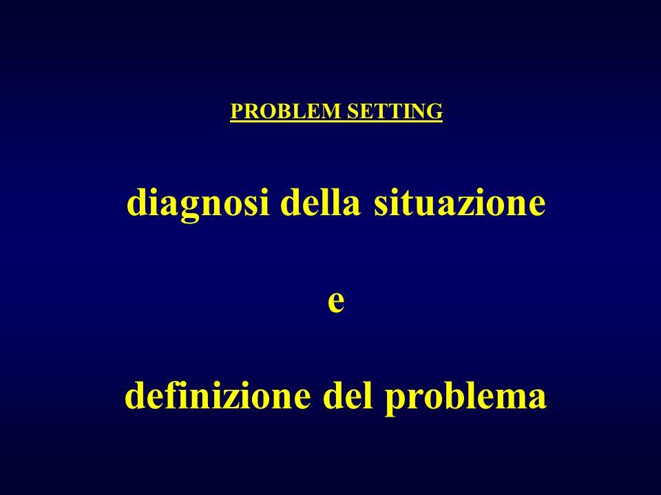 diagnosi della situazione definizione del problema
