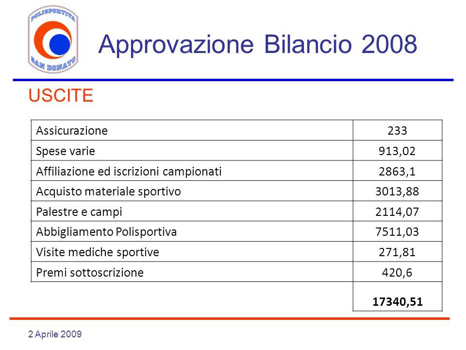Approvazione Bilancio 2008