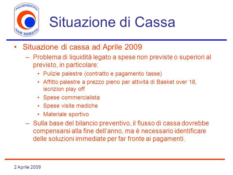 Situazione di Cassa Situazione di cassa ad Aprile 2009